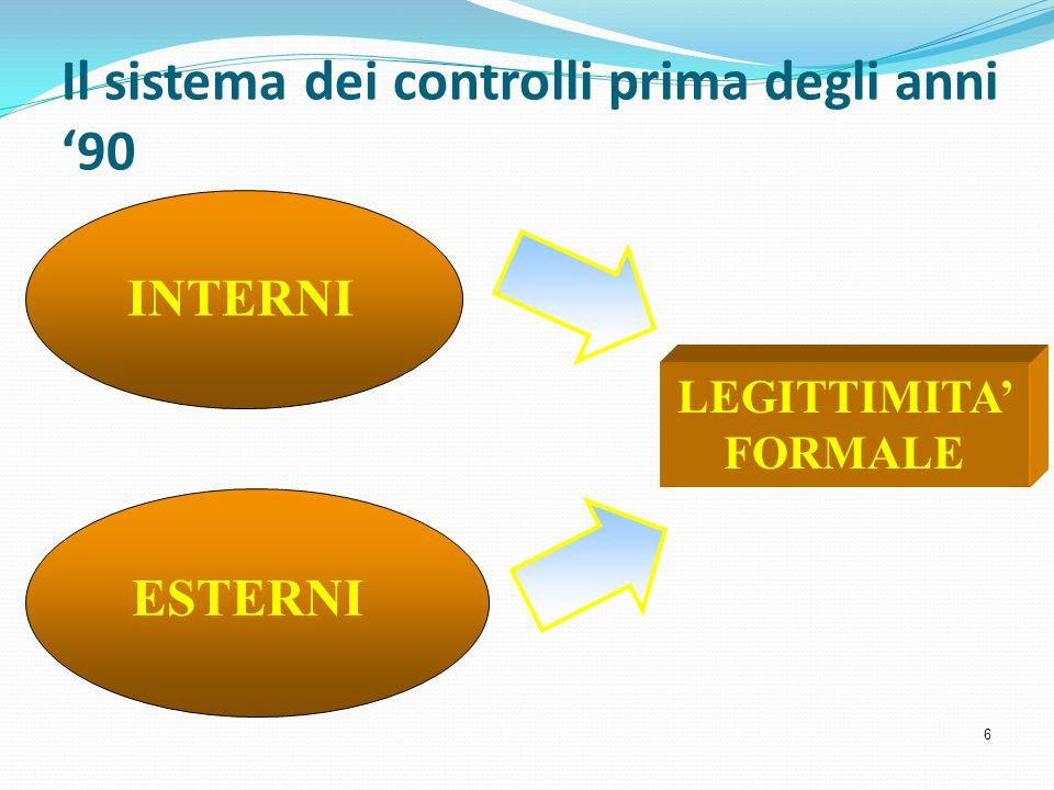 Il sistema dei controlli prima degli anni '90