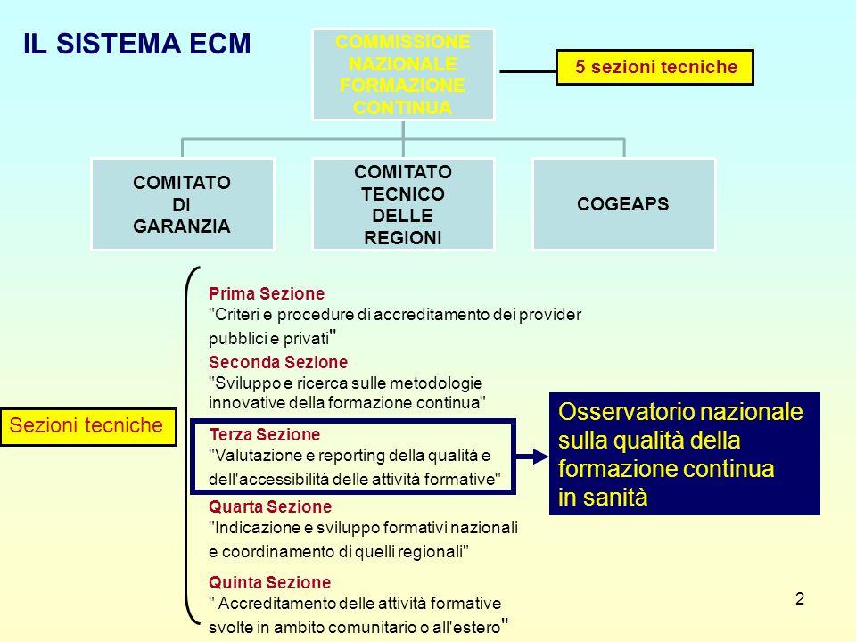 IL SISTEMA ECM Osservatorio nazionale sulla qualità della