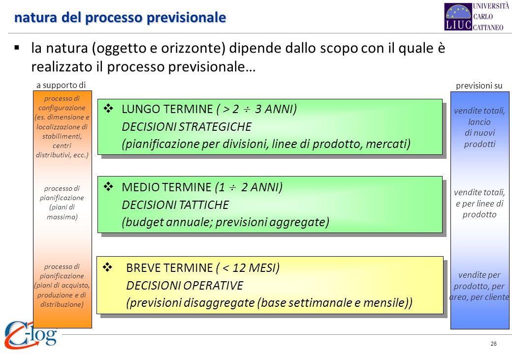 natura del processo previsionale