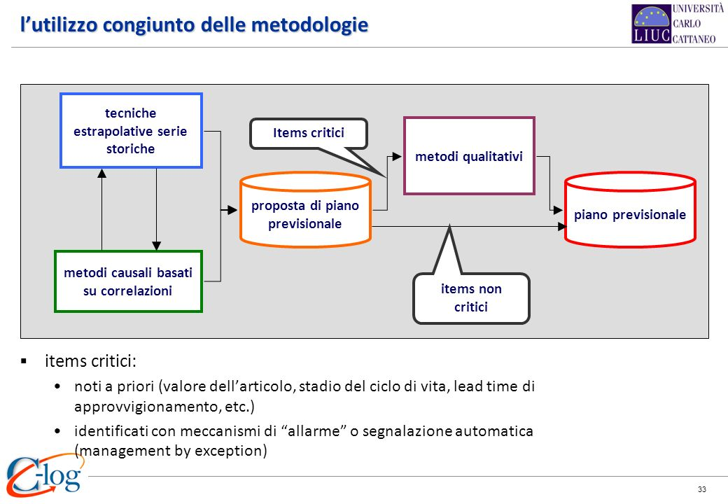 l'utilizzo congiunto delle metodologie