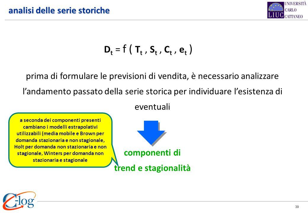 Dt = f ( Tt , St , Ct , et ) analisi delle serie storiche