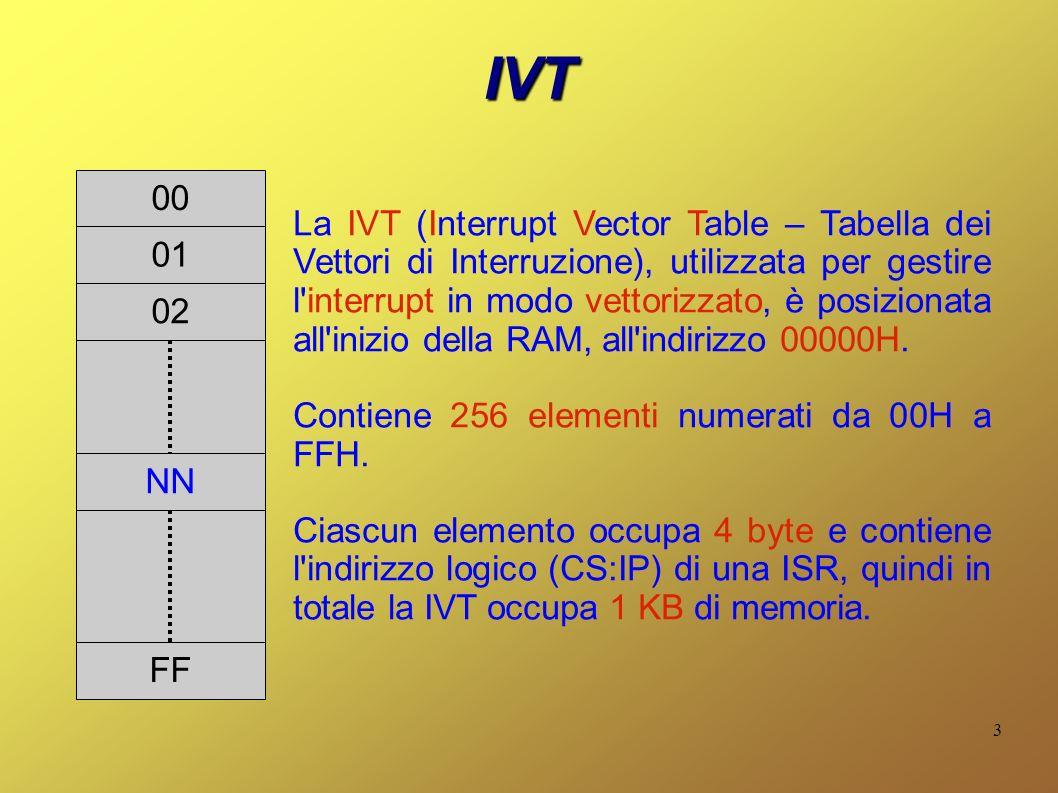 IVT 00. 01. 02. FF. NN.
