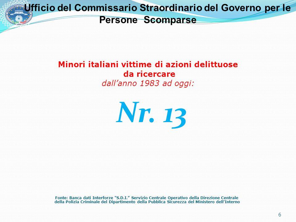 Minori italiani vittime di azioni delittuose