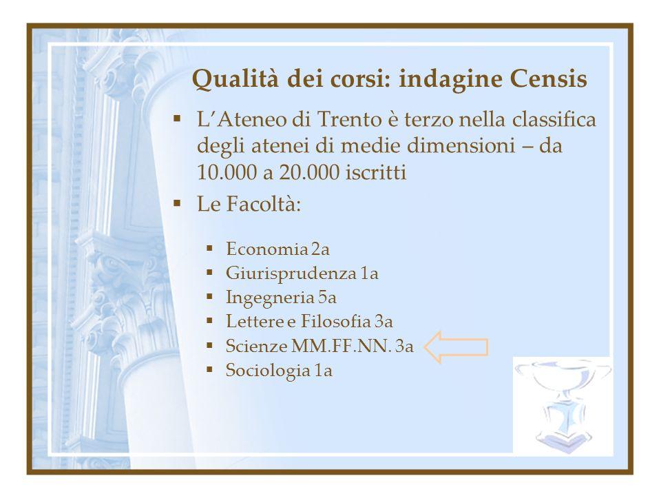 Qualità dei corsi: indagine Censis