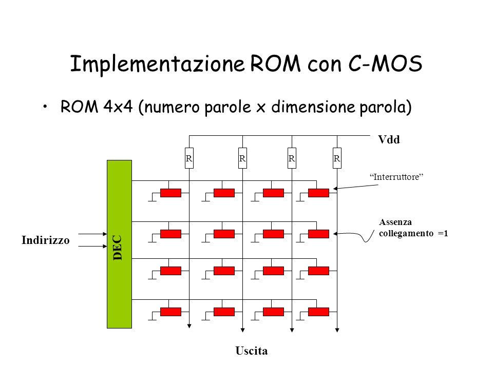 Implementazione ROM con C-MOS