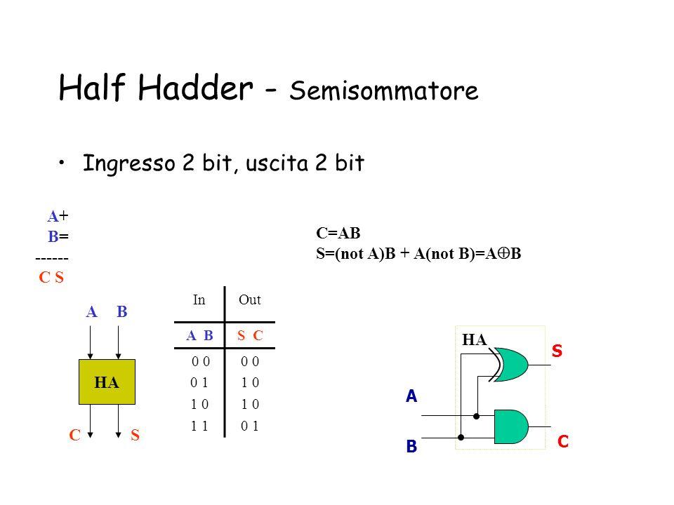 Half Hadder - Semisommatore