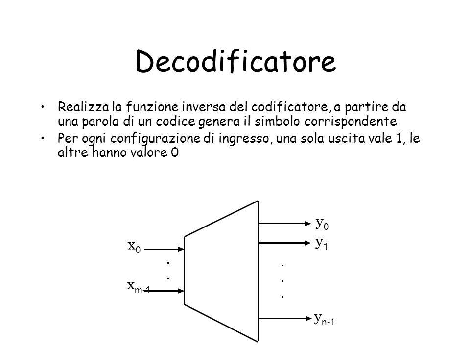 Decodificatore Realizza la funzione inversa del codificatore, a partire da una parola di un codice genera il simbolo corrispondente.