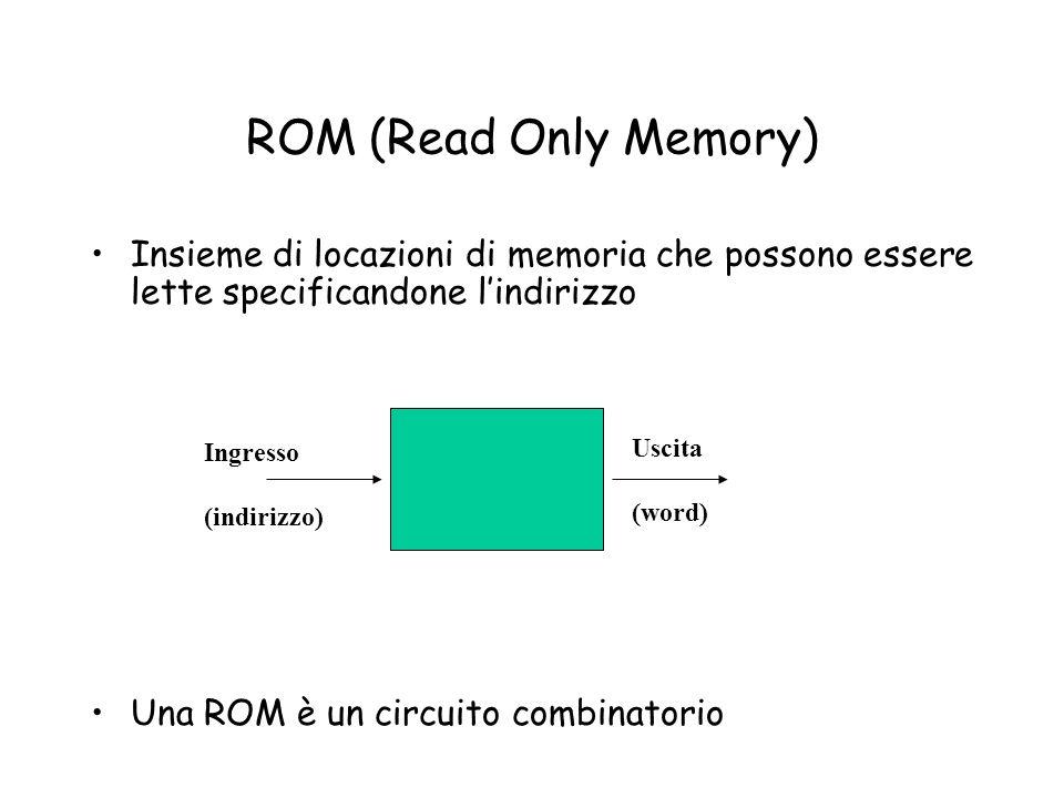 ROM (Read Only Memory) Insieme di locazioni di memoria che possono essere lette specificandone l'indirizzo.