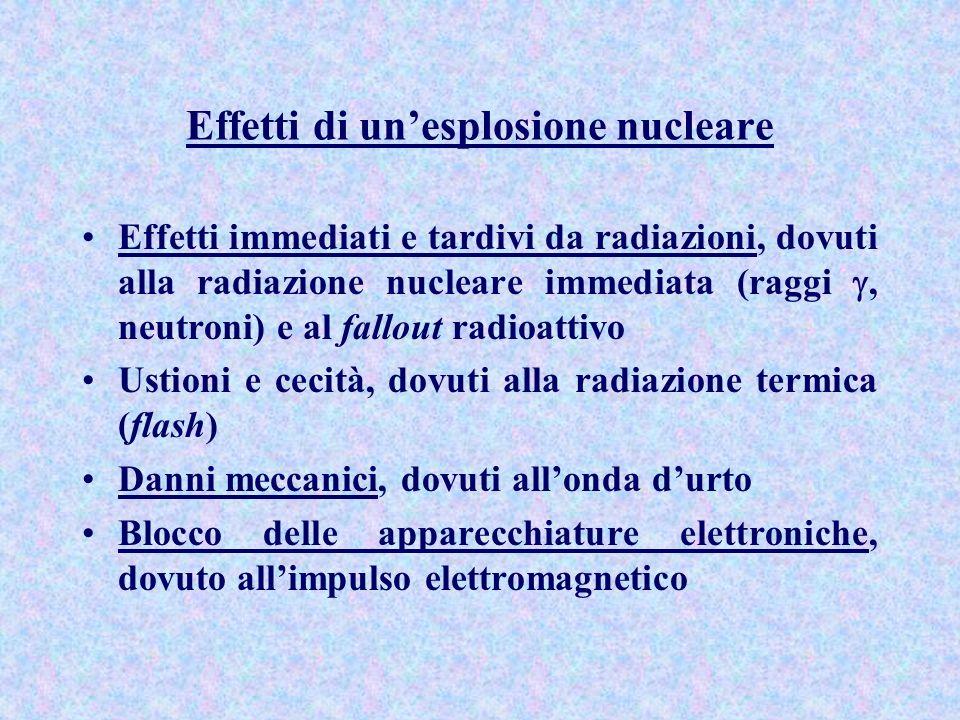 Effetti di un'esplosione nucleare