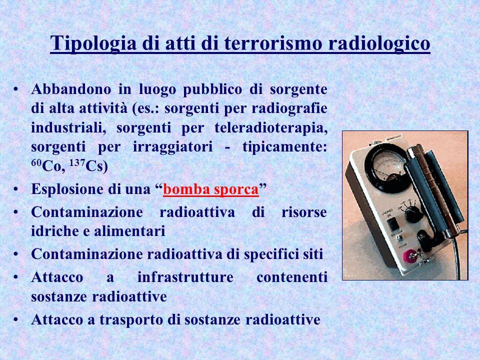 Tipologia di atti di terrorismo radiologico