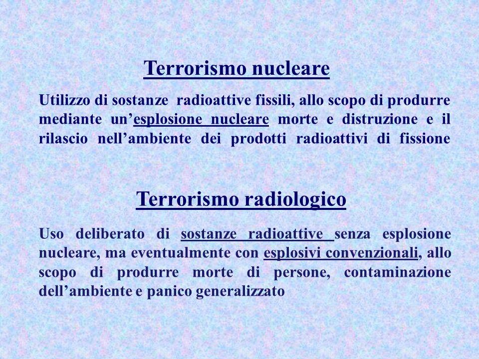 Terrorismo radiologico