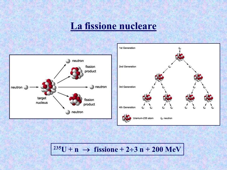 La fissione nucleare 235U + n  fissione + 23 n + 200 MeV
