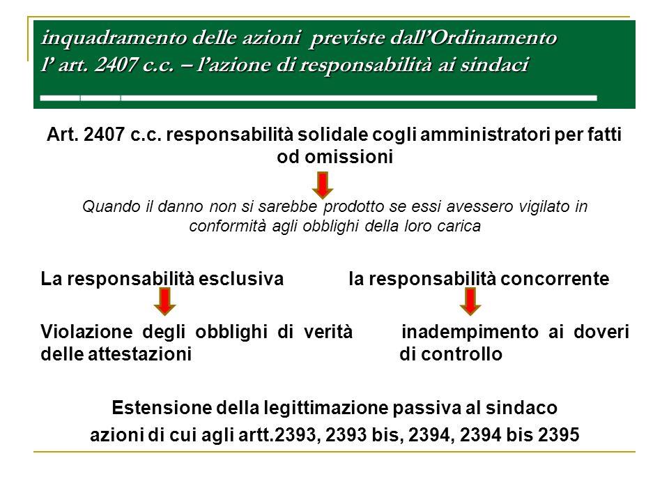 azioni di cui agli artt.2393, 2393 bis, 2394, 2394 bis 2395