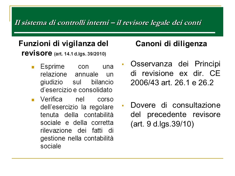 Funzioni di vigilanza del revisore (art. 14.1 d.lgs. 39/2010)