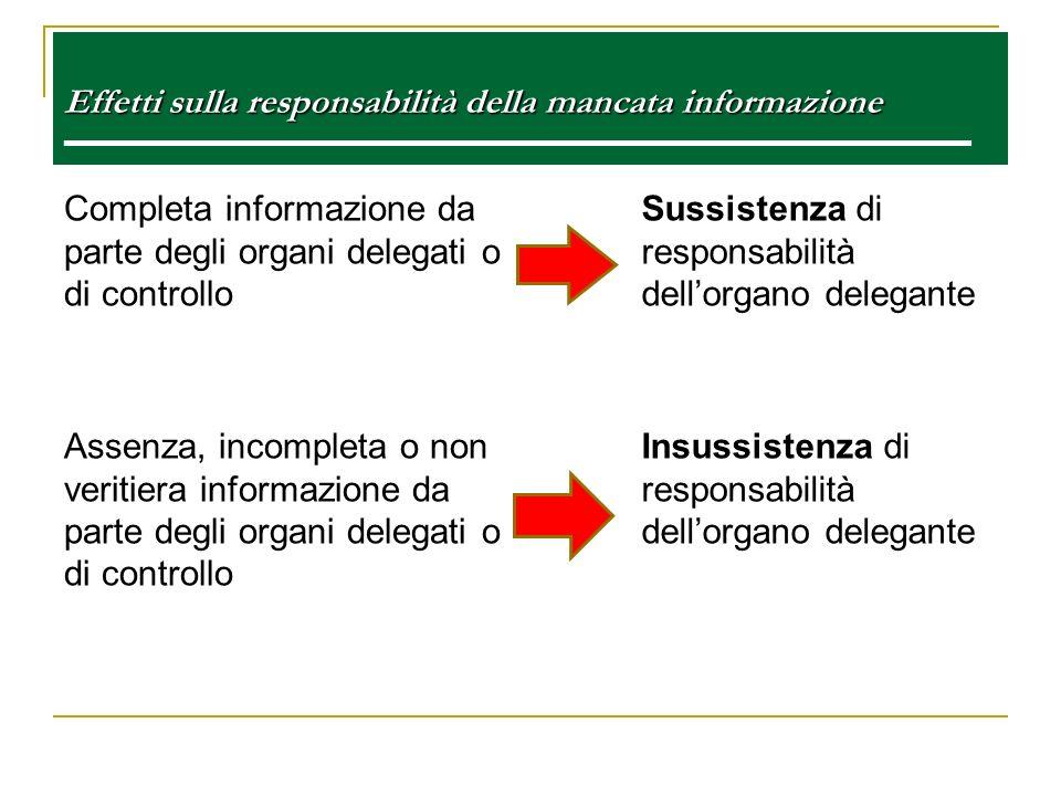 Effetti sulla responsabilità della mancata informazione ———————————————————————