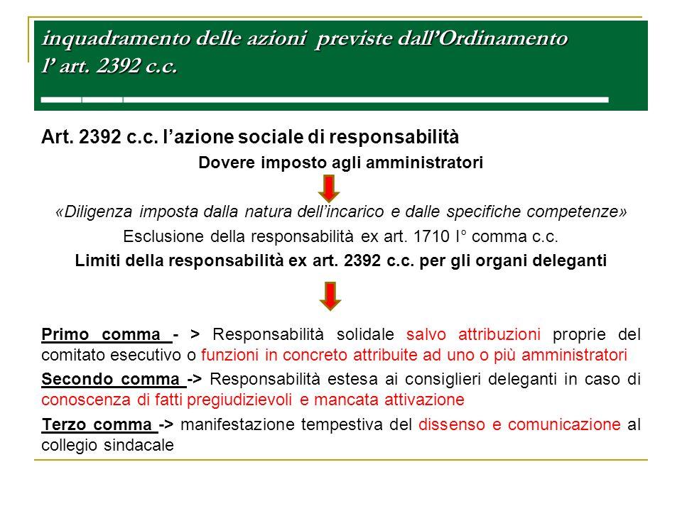 inquadramento delle azioni previste dall'Ordinamento l' art. 2392 c. c