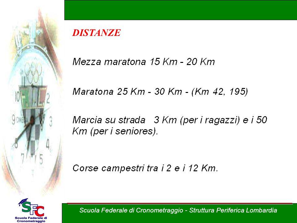 Corso Allievi cronometristi - atletica A cura di Andrea Pederzoli