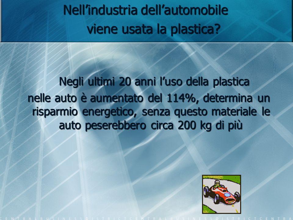 Nell'industria dell'automobile viene usata la plastica