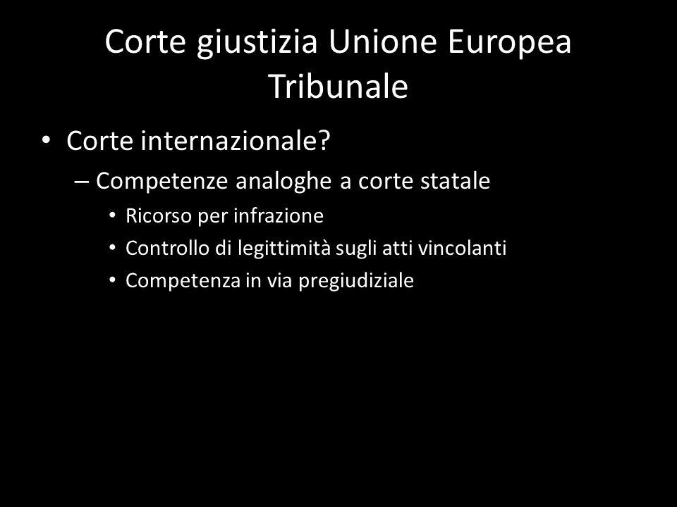 Corte giustizia Unione Europea Tribunale