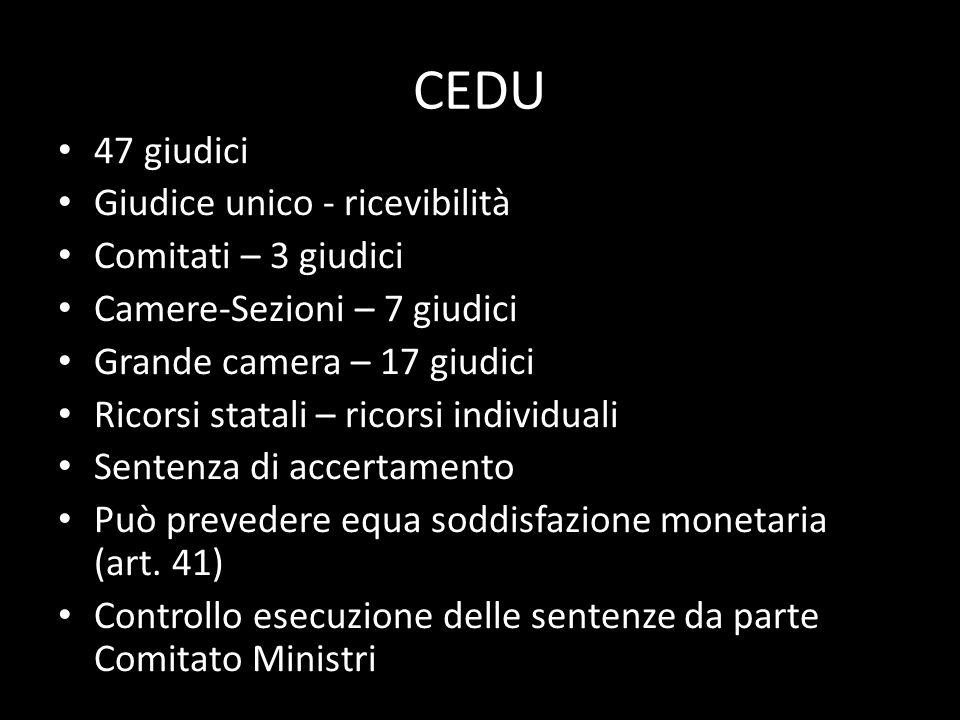 CEDU 47 giudici Giudice unico - ricevibilità Comitati – 3 giudici