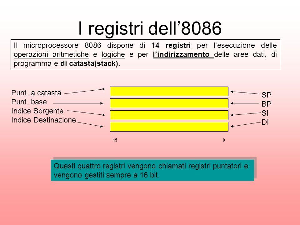 I registri dell'8086