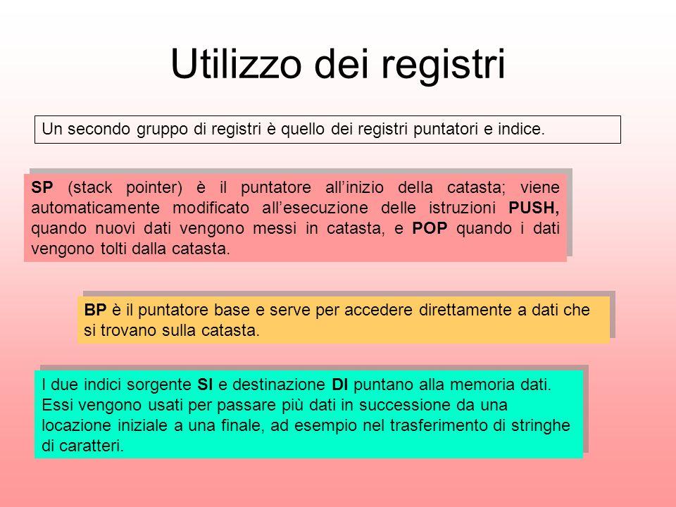 Utilizzo dei registri Un secondo gruppo di registri è quello dei registri puntatori e indice.
