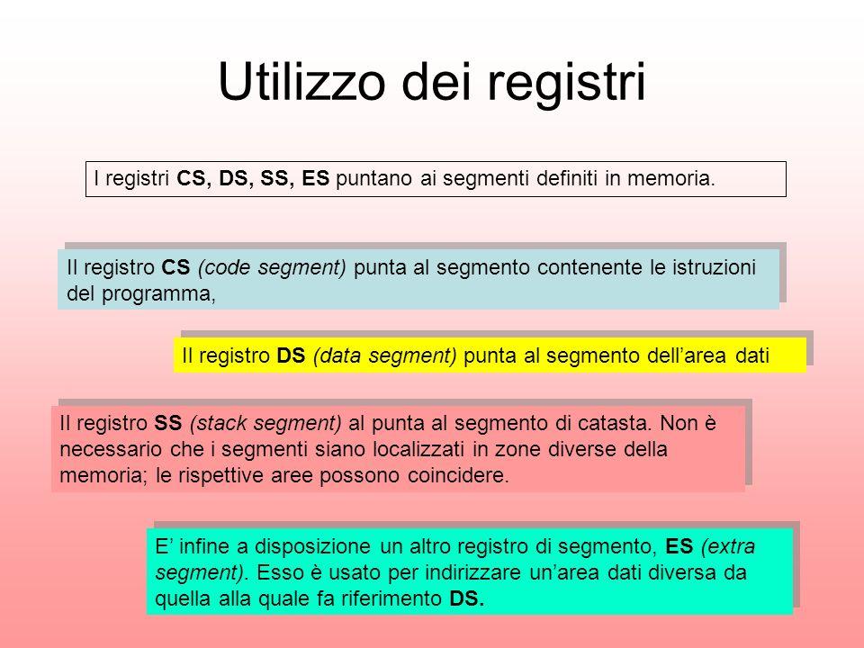 Utilizzo dei registri I registri CS, DS, SS, ES puntano ai segmenti definiti in memoria.