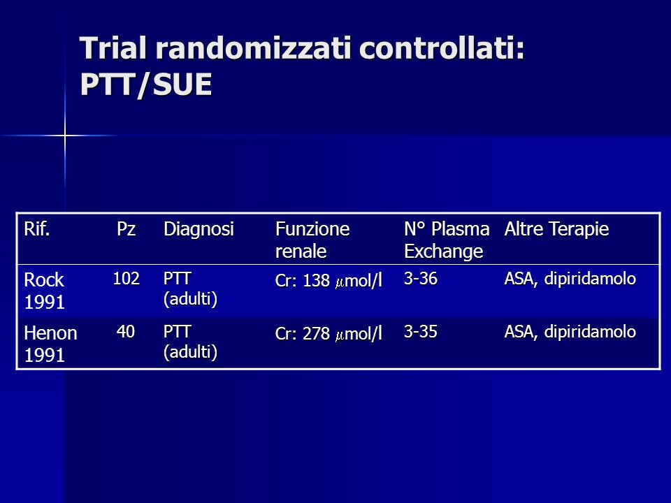 Trial randomizzati controllati: PTT/SUE