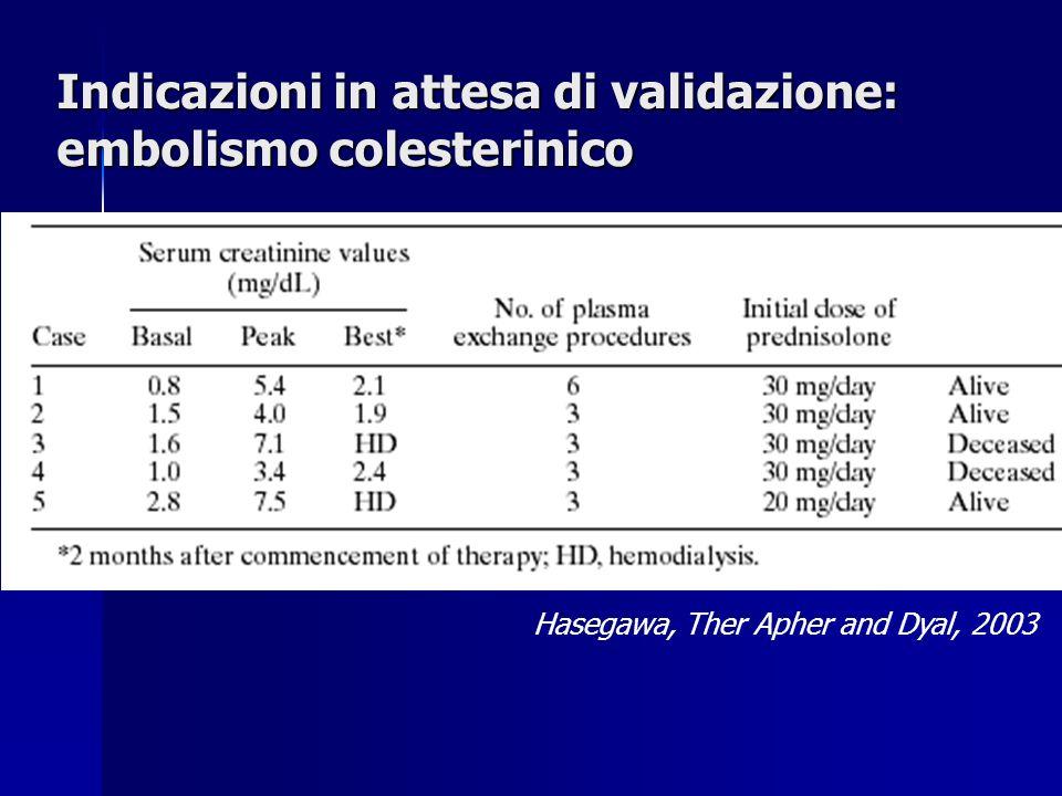 Indicazioni in attesa di validazione: embolismo colesterinico