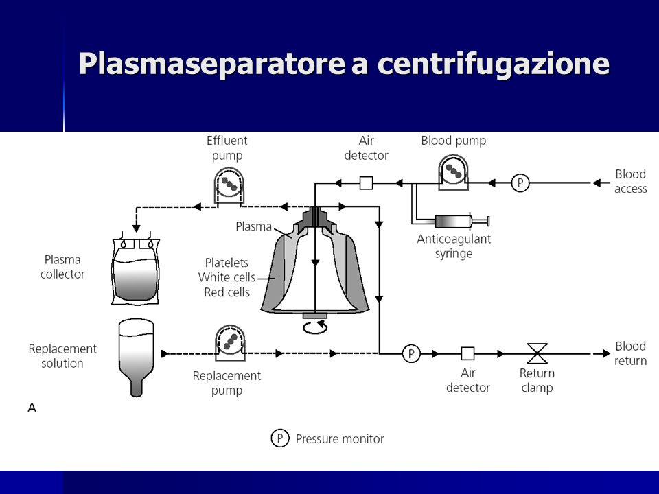 Plasmaseparatore a centrifugazione