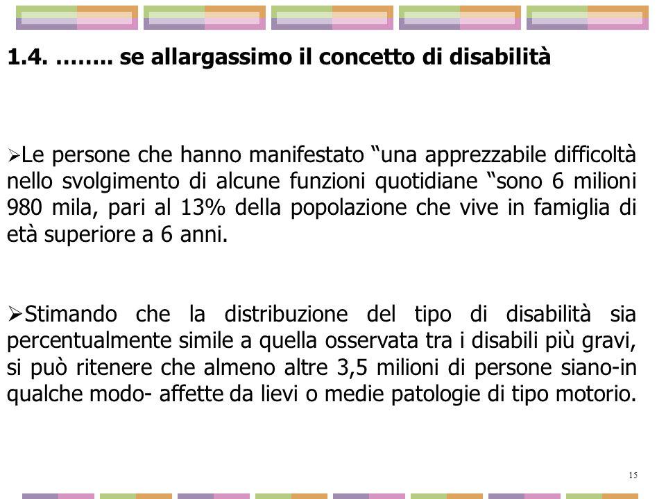 1.4. …….. se allargassimo il concetto di disabilità