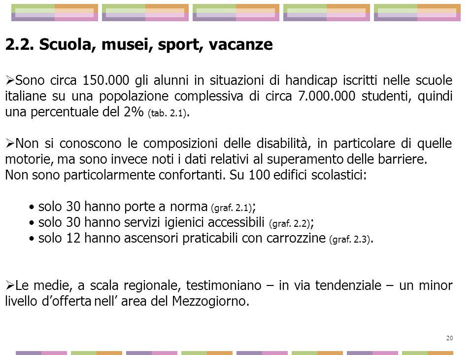 2.2. Scuola, musei, sport, vacanze