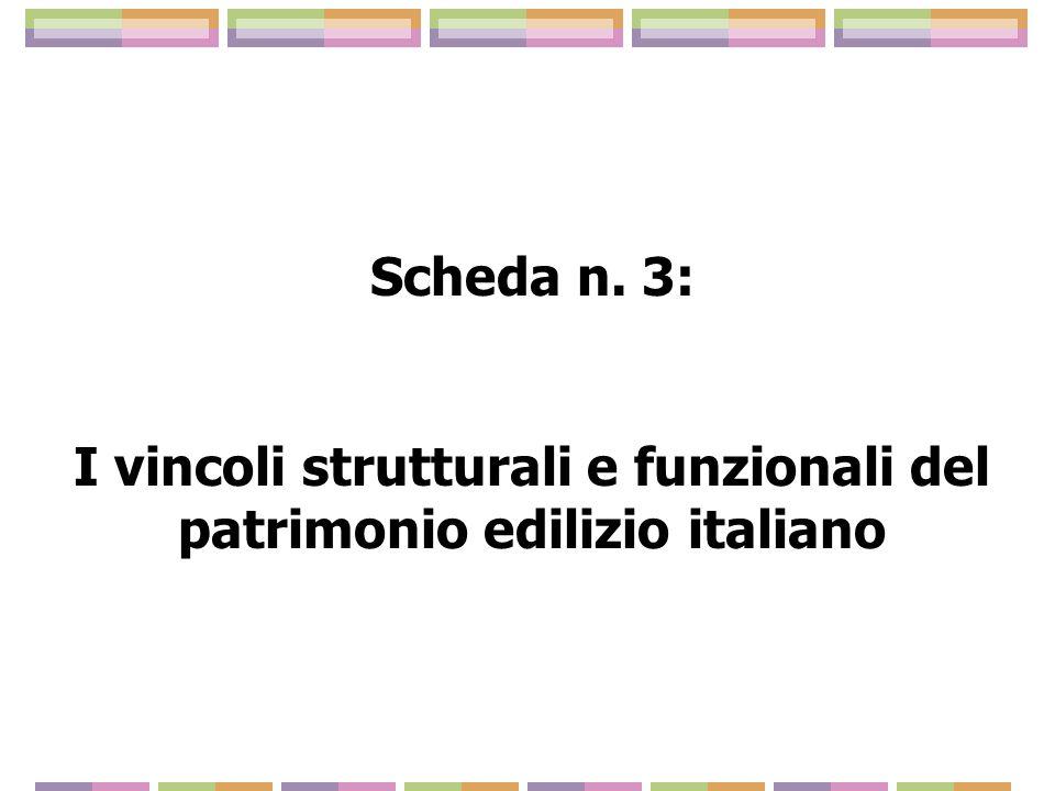 I vincoli strutturali e funzionali del patrimonio edilizio italiano