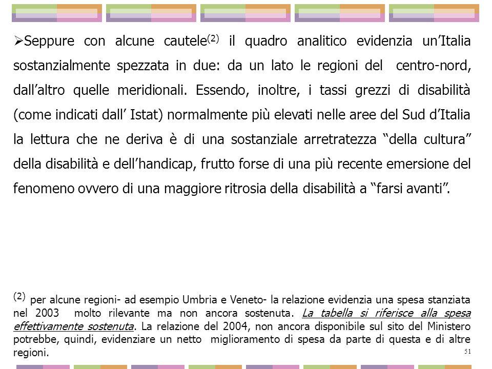 Seppure con alcune cautele(2) il quadro analitico evidenzia un'Italia sostanzialmente spezzata in due: da un lato le regioni del centro-nord, dall'altro quelle meridionali. Essendo, inoltre, i tassi grezzi di disabilità (come indicati dall' Istat) normalmente più elevati nelle aree del Sud d'Italia la lettura che ne deriva è di una sostanziale arretratezza della cultura della disabilità e dell'handicap, frutto forse di una più recente emersione del fenomeno ovvero di una maggiore ritrosia della disabilità a farsi avanti .