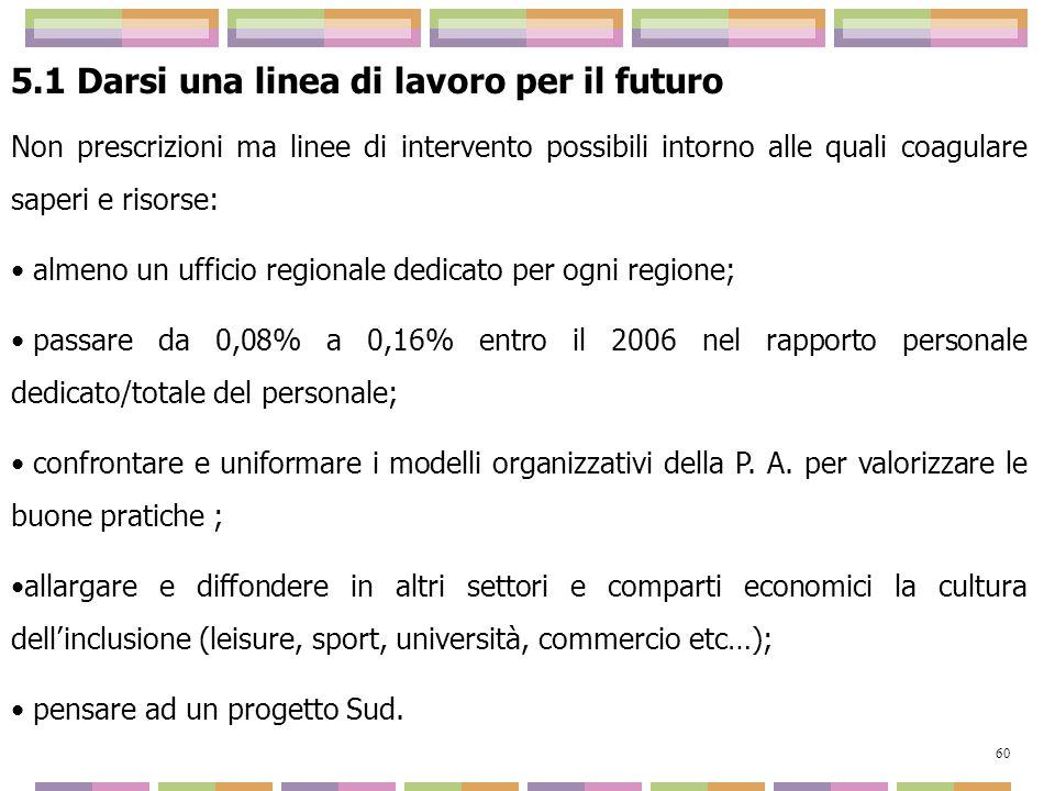 5.1 Darsi una linea di lavoro per il futuro