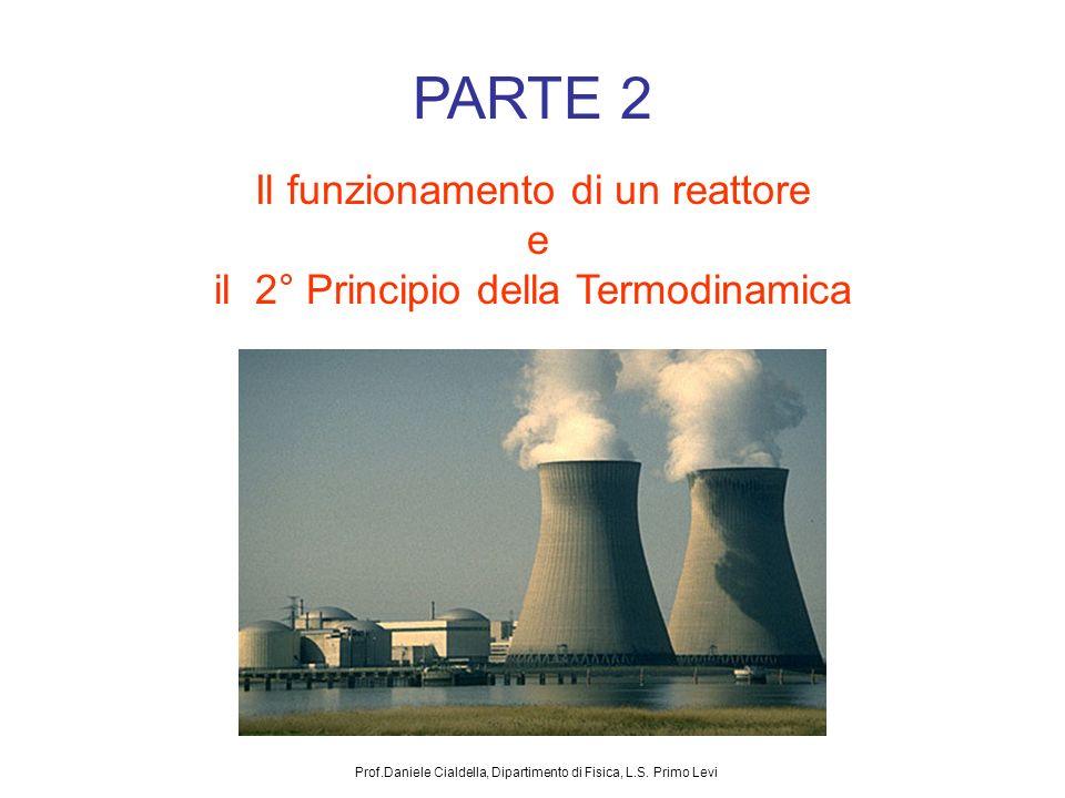 PARTE 2 Il funzionamento di un reattore e