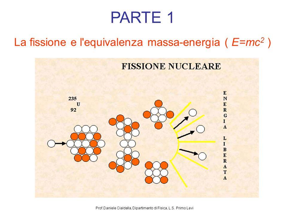 PARTE 1 La fissione e l equivalenza massa-energia ( E=mc2 )