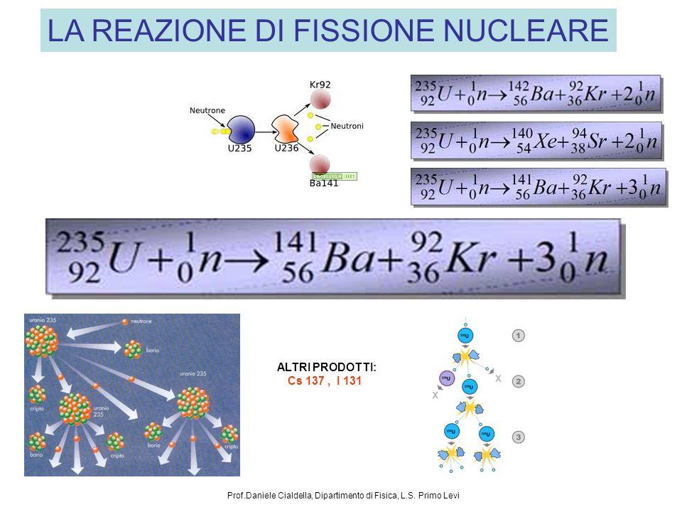 Prof.Daniele Cialdella, Dipartimento di Fisica, L.S. Primo Levi