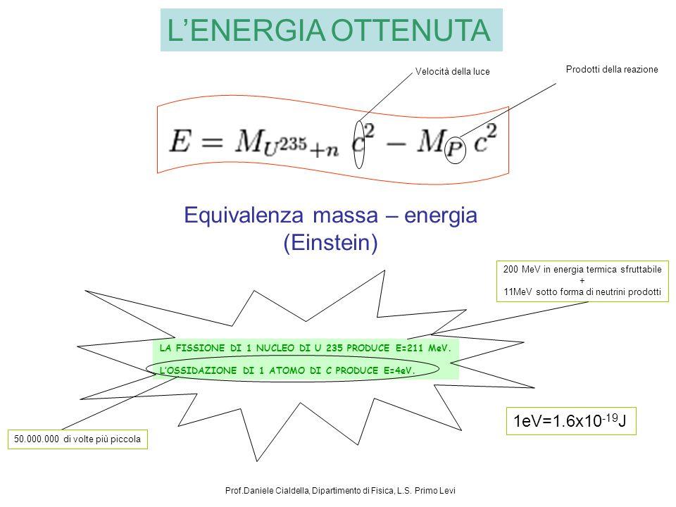 L'ENERGIA OTTENUTA Equivalenza massa – energia (Einstein)