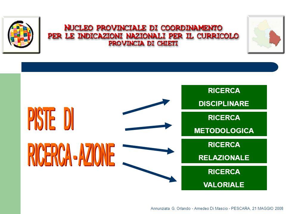 PISTE DI RICERCA - AZIONE RICERCA DISCIPLINARE RICERCA METODOLOGICA