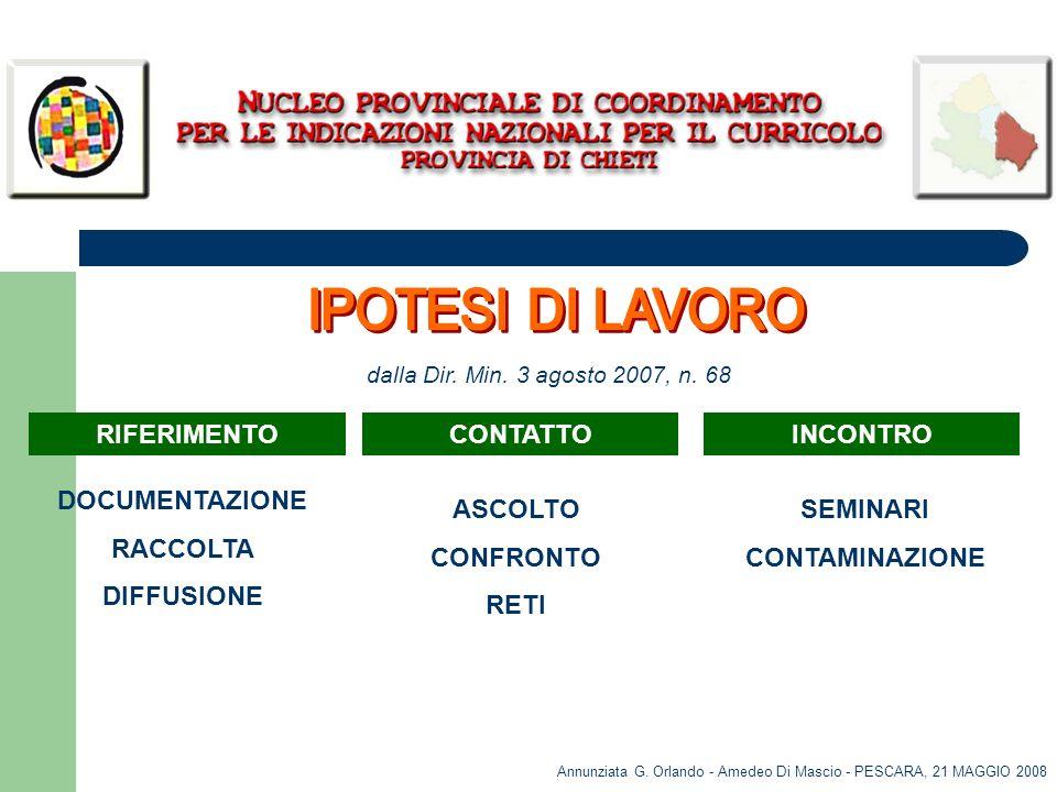 IPOTESI DI LAVORO RIFERIMENTO CONTATTO INCONTRO DOCUMENTAZIONE