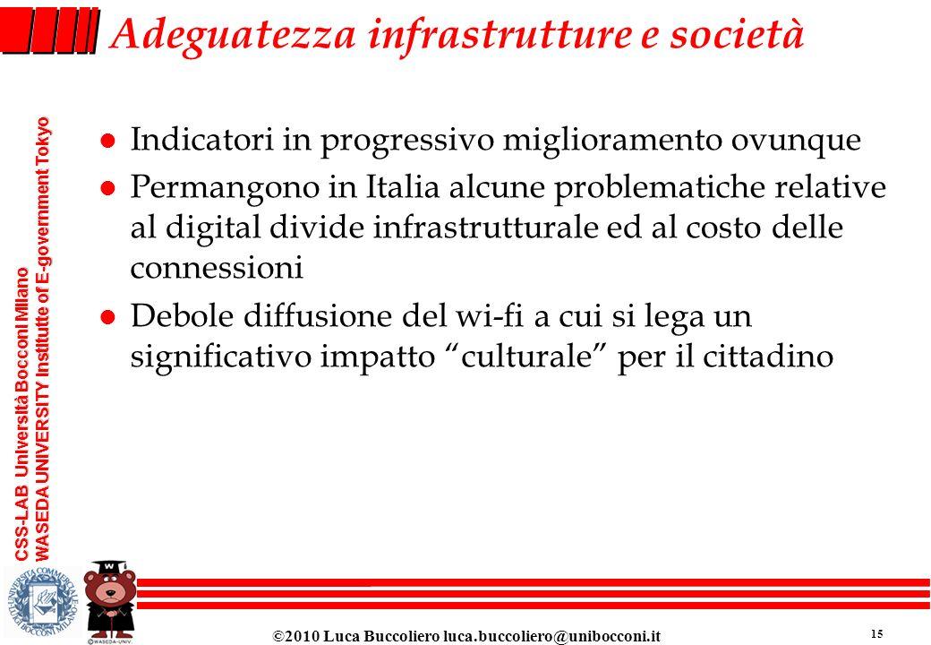 Adeguatezza infrastrutture e società