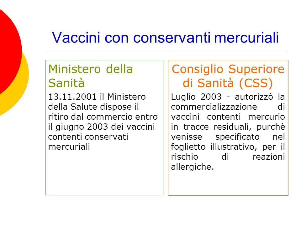 Vaccini con conservanti mercuriali