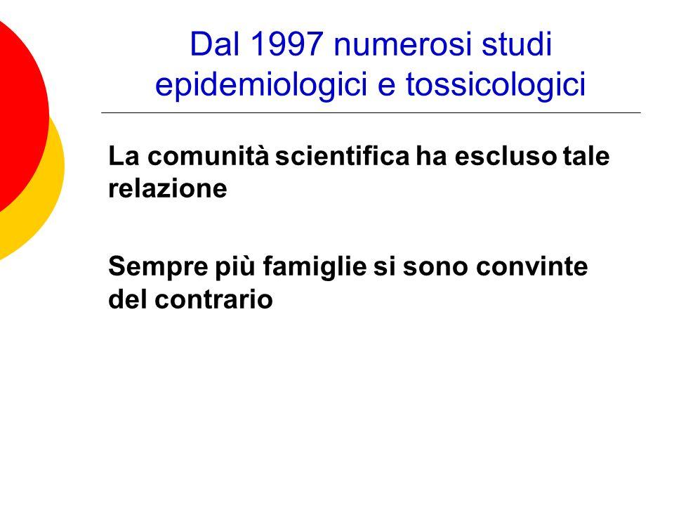 Dal 1997 numerosi studi epidemiologici e tossicologici
