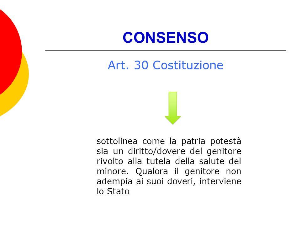 CONSENSO Art. 30 Costituzione