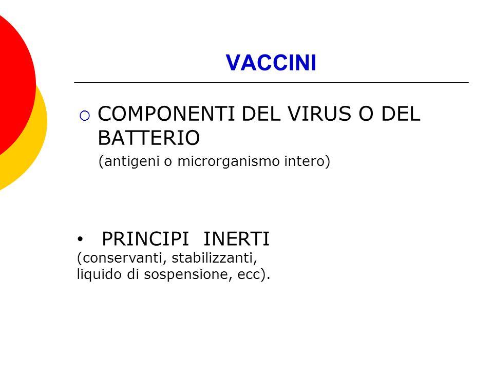 VACCINI COMPONENTI DEL VIRUS O DEL BATTERIO PRINCIPI INERTI
