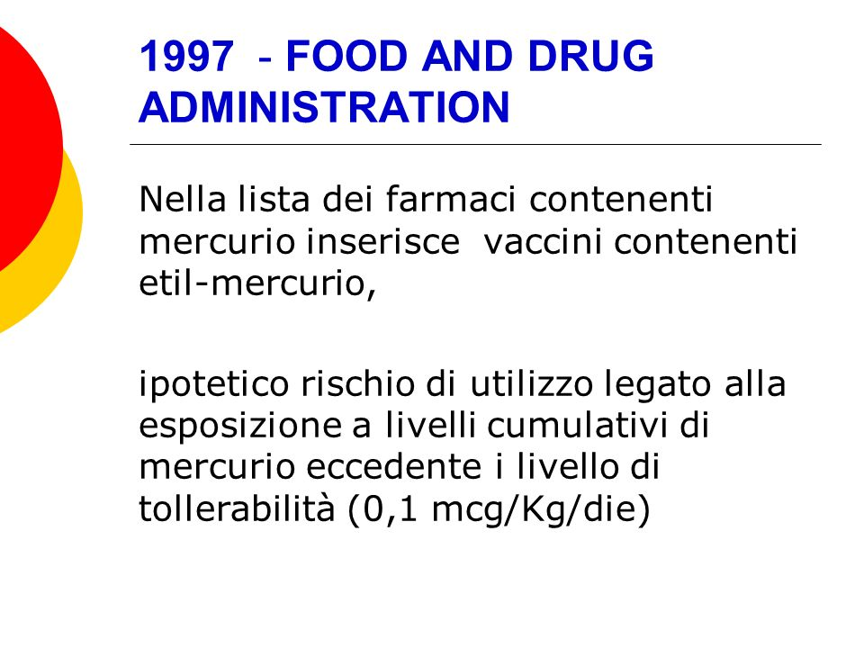 1997 - FOOD AND DRUG ADMINISTRATION