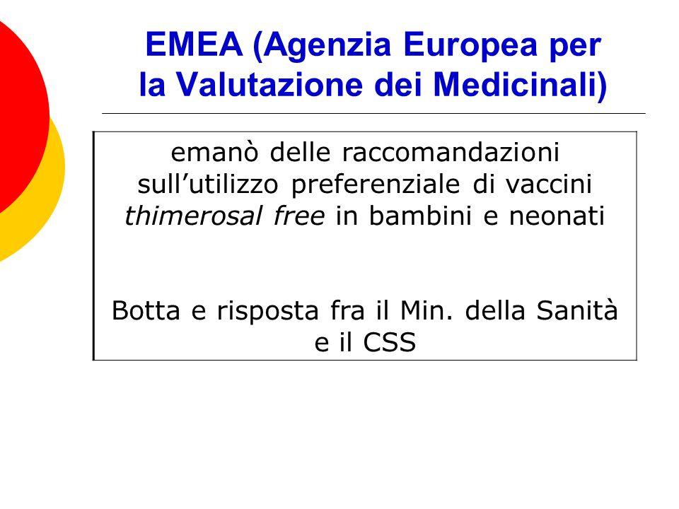 EMEA (Agenzia Europea per la Valutazione dei Medicinali)