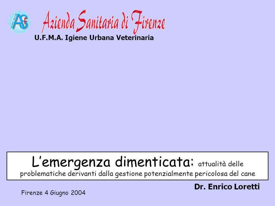 U.F.M.A. Igiene Urbana Veterinaria