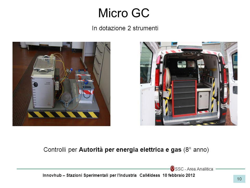 Micro GC In dotazione 2 strumenti